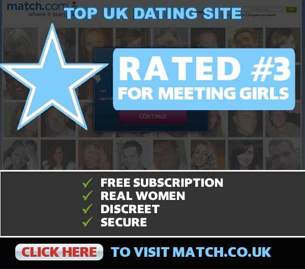 Reviews of Match.com